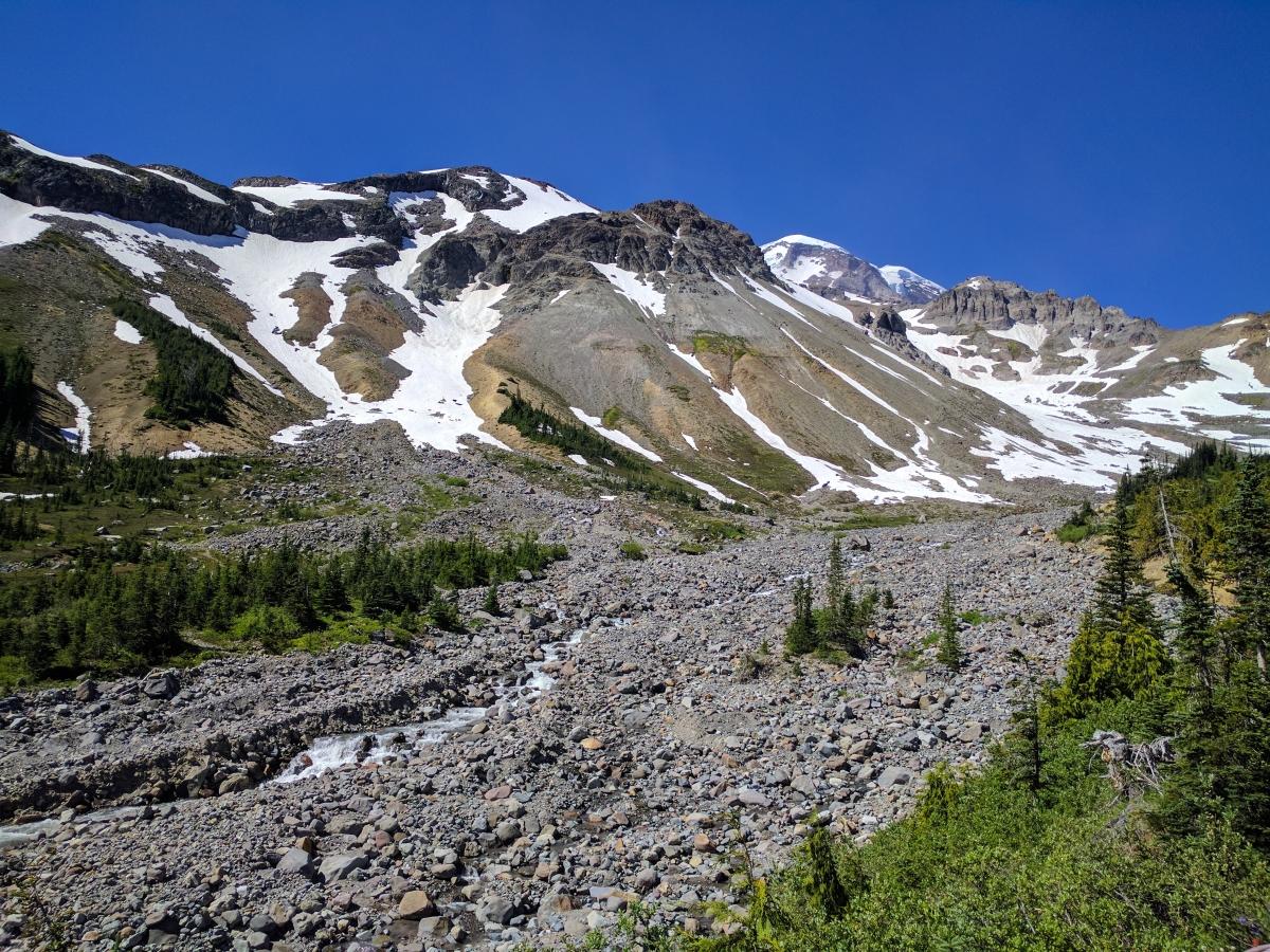 Glacier Basin Hike